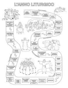Alla luce del Vangelo: Schema (e disegni) dell'anno liturgico