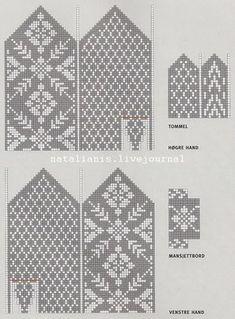 New Knitting Mittens Chart Free Pattern Ideas Designer Knitting Patterns, Fair Isle Knitting Patterns, Knitting Charts, Knitting Designs, Knitting Stitches, Knitting Projects, Knitting Tutorials, Hat Patterns, Stitch Patterns