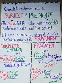Complete sentence vs fragment