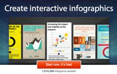 Infographics for real estate marketing!