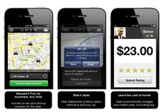 uber car options san diego
