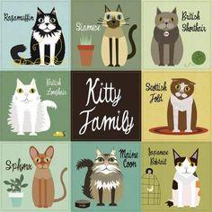 Kitty Family Láminas por Jenn Ski en AllPosters.es