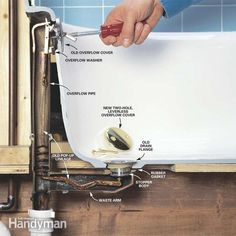 How To Unclog A Bathtub Drain Without Chemicals  Percents Tubs Captivating Bathroom Drain Clogged Design Decoration