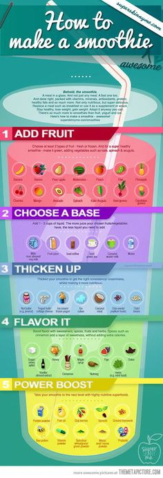 I Love this!! A different smoothie everyday for breakfast!! Easy smoothie recipe - love me some simple diagrams!