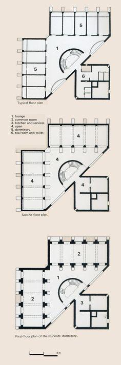 IIM. Plan