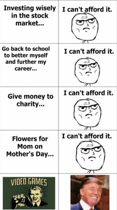 Can't Afford It.