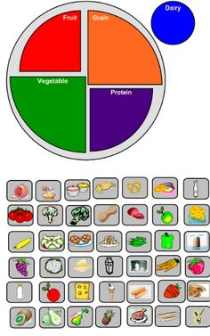 This is a free SmartBoard lesson for sorting food on the Food Pyramid. This is a way students can learn about the food pyramid and a way to use technology during a health lesson. Health And Physical Education, Health Class, School Health, Health Lessons, Health Teacher, Mental Health, Nutrition Classes, Nutrition Activities, Nutrition Education