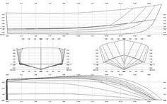 The Perfect Powerboat Design - Page 4