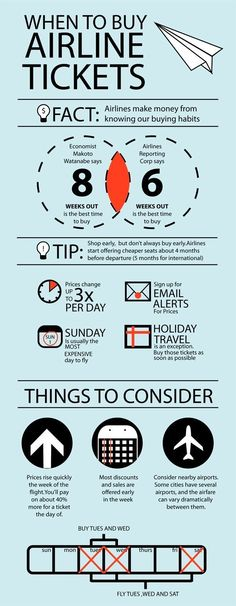 to Buy Airline Tickets Buying airline tickets // Putting this here for future reference.Buying airline tickets // Putting this here for future reference. Travel Packing, Budget Travel, Travel Plane, Airline Travel, Travel Europe, Overseas Travel, Packing Hacks, Travel Bag, European Travel
