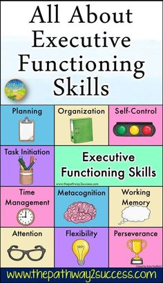 Learn all about executive functioning skills from planning, self-control, organization, and perseverance. These are the abilities in our brains that Social Emotional Learning, Social Skills, Student Self Assessment, Working Memory, Organization Skills, Executive Functioning, Study Skills, Life Skills Kids, Teaching Life Skills