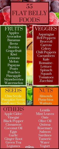 55 Flat Belly Foods Healthy Food Ideas Healthy Snack Ideas Healthy Dessert Ideas Food Facts Clean Eating