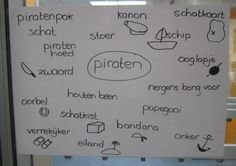 Mindmapping, a great way to start and end your lessons Pirate Party, Brainstorm, Bullet Journal, School, Kids, Up, Stage, Carnival, Pirate Theme