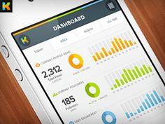 20 Incredible Analytics Designs | UltraLinx