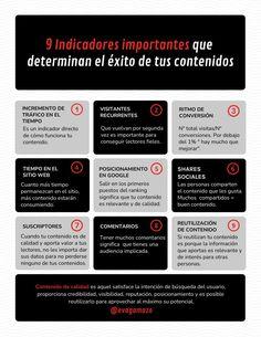 (5) Publicación | LinkedIn Online Marketing, Social Media, Ad Campaigns, Social Networks, Social Media Tips