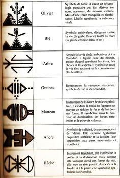 Moroccan Berber Amazigh Tattoos. If you are outside of a real world culture and are considering getting one its symbols as a tattoo or something...please reconsider: http://mycultureisnotatrend.tumblr.com/ https://en.wikipedia.org/wiki/Cultural_appropriation