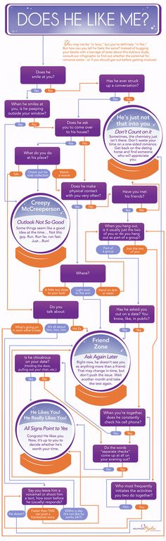 Does He Like You #Relationship #Infographic