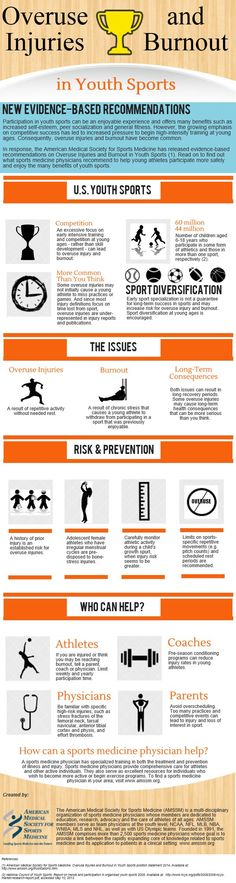 """Smart tips for minimizing """"Overuse Injuries  Burnout in Youth Sports"""" from The American Medical Society for Sports Medicine"""
