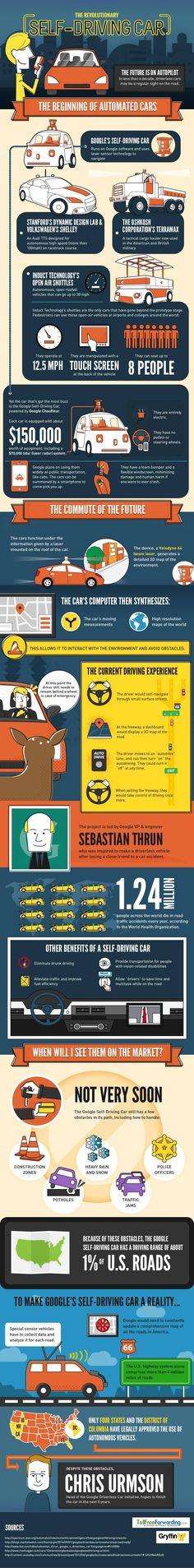 The Revolutionary Self-Driving Car.