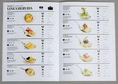 Znalezione obrazy dla zapytania product catalogue design