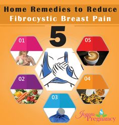 5 Home Remedies to Reduce Breast Pain. Natural Home Remedies, How To Find Out, Pregnancy, Breast, Health, Learning, Natural Remedies, Health Care, Studying