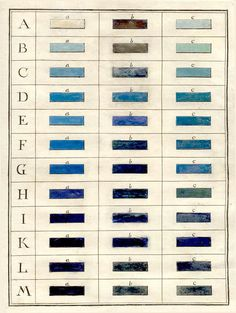 IgnazSchiffermüller,Color chart, blue shades -... - Design is fine. History is mine.