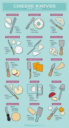 Charcuterie Recipes, Charcuterie Platter, Charcuterie And Cheese Board, Cheese Boards, Wine Cheese Pairing, Wine And Cheese Party, Cheese Pairings, Wine Pairings, Appetizers