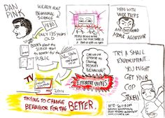 Dean Meyers Graphic Recording from BIF10 Innovation Summit featuring Dan Pink