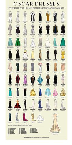 "Oscar-Verleihung: Alle ""Best Actress"" Oscar-Kleider in einer Grafik The dresses of ""Best Actress"" Oscar winners. The post Oscar-Verleihung: Alle ""Best Actress"" Oscar-Kleider in einer Grafik appeared first on Beauty Shares. Oscar Gowns, Oscar Verleihung, Best Oscar Dresses, Iconic Dresses, Fashion Terms, Trendy Fashion, Fashion Show, Dress Fashion, Fashion Clothes"