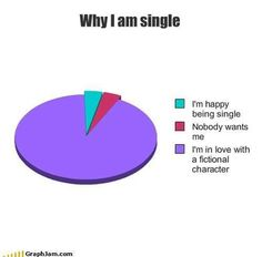 In my case, many fictional relationships.. Dr Who, Spencer Reid, Adam Levine, Ryan Gosling.. The list is never ending ;)