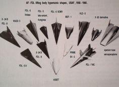 FDL hypersonic glider names.