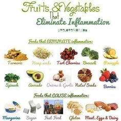 Food that causes #Inflammation as well as prevent inflammation. #nutrition #health ... I don't think I ever get inflammation of anything, but I thought this was a good thing to share for others who do.