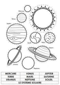 Système solaire version GS...