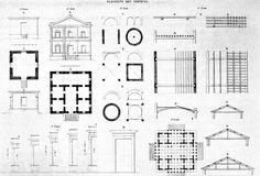 Jean-Nicolas-Louis Durand - Elements of Buildings