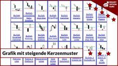 Video über Grafik mit 39 steigenden Kerzenmustern für Handel mit binären Optionen #video #grafik #kerzenmuster #binäreoptionen
