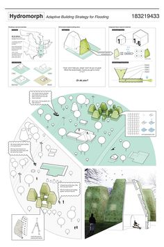 DIA_AXO_SKIN Digital Fabrication Competition Announces Four Finalists Honorable Mention: Hydromorph by Camden Greenlee, Brian Vesely Architecture Panel, Architecture Visualization, Architecture Graphics, Architecture Student, Architecture Drawings, Architecture Design, Architecture Diagrams, Architecture Portfolio, Concept Architecture
