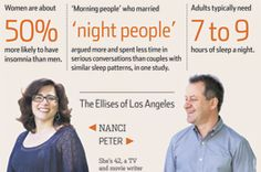 WSJ: new studies find benefits in sharing a bed to sleep at night