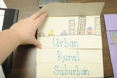 lesson on rural urban and suburban - Google Search