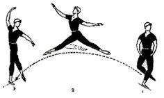 Diccionario del Ballet