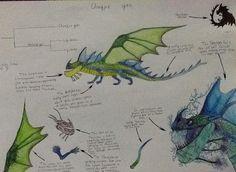 Dragon Profile #2: Shockjaw by RaishinL.deviantart.com on @DeviantArt