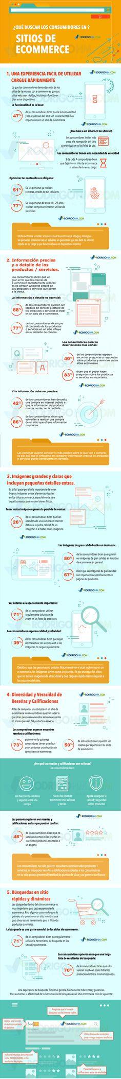 Qué buscan los consumidores en un Commerce #infografia