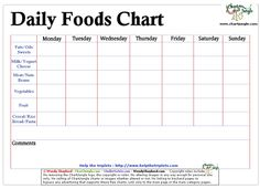Food Chart Daily To Fill Out