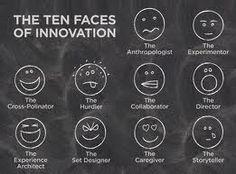 Ten faces of innovators