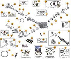Interactive Diagram - Jeep Wrangler TJ Axle Parts | Dana Model 44 ...