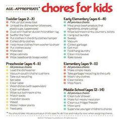 Awww yeah, chore helper in two years!