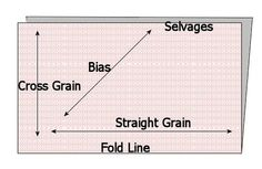 Info on how fabric is woven to help in explanation of squaring up.
