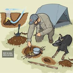 """facebook/fieldandstream 1. Dig the fire chamber. Excavate a pit 1' in diameter and 1' deep. Widen base of the chamber a few inches so it has a juglike shape. This lets you burn larger pieces of wood. 2. Dig air tunnel. Start a foot away from the edge of the chamber, on the upwind side, and carve out a molelike tunnel 5 or 6"""" in diameter, angling down toward the base of the fire chamber. 3. Build your fire in the chamber and top the hole with a grate or green saplings stout enough to hold a…"""