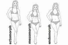 female-body-types2