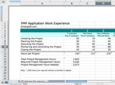 How to file your work experience on the PMP application. This is how I did it, at least! 6 Sigma, Workforce Management, Pmp Exam, Project Management Professional, Business Analyst, You Working, Self Improvement, Career, At Least