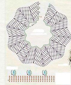 Crochet Baby Shawl, Crochet Cape, Crochet Cardigan Pattern, Crochet Collar, Crochet Scarves, Crochet Stitches Chart, Crochet Patterns, Crochet For Kids, Crochet Projects