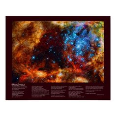 Desiderata - Stellar Nursery in Tarantula Nebula Poster:  Inspirational Guidance series The full Desiderata by Max Ehrmann: Go placidly amidst the noise and haste... Hundreds of brilliant blue stars wreathed by warm, glowing clouds in appear in this the most detailed view of the largest stellar nursery in our local galactic neighborhood. The poem has inspired young adults and is as popular today as it ever was. #Desiderata  #TarantulaNebula #Poster #outerspace
